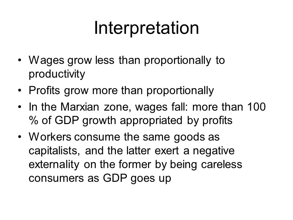 Interpretation Wages grow less than proportionally to productivity