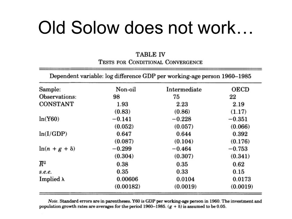 Old Solow does not work…