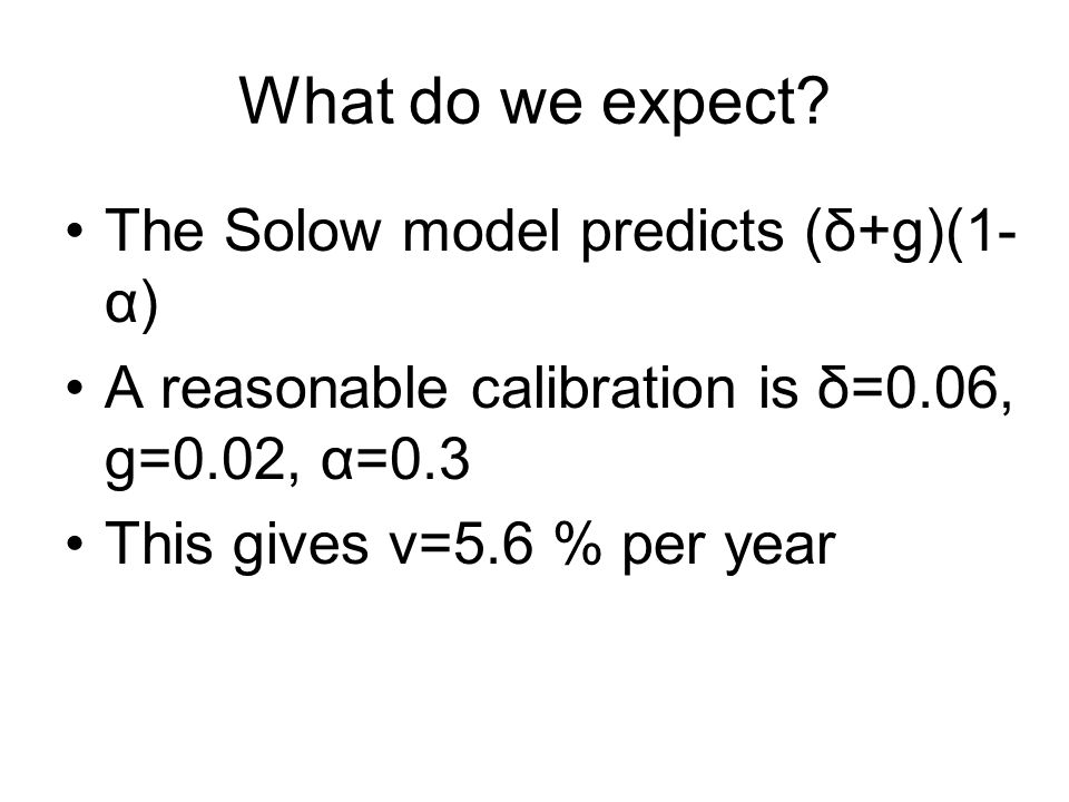 What do we expect The Solow model predicts (δ+g)(1-α)