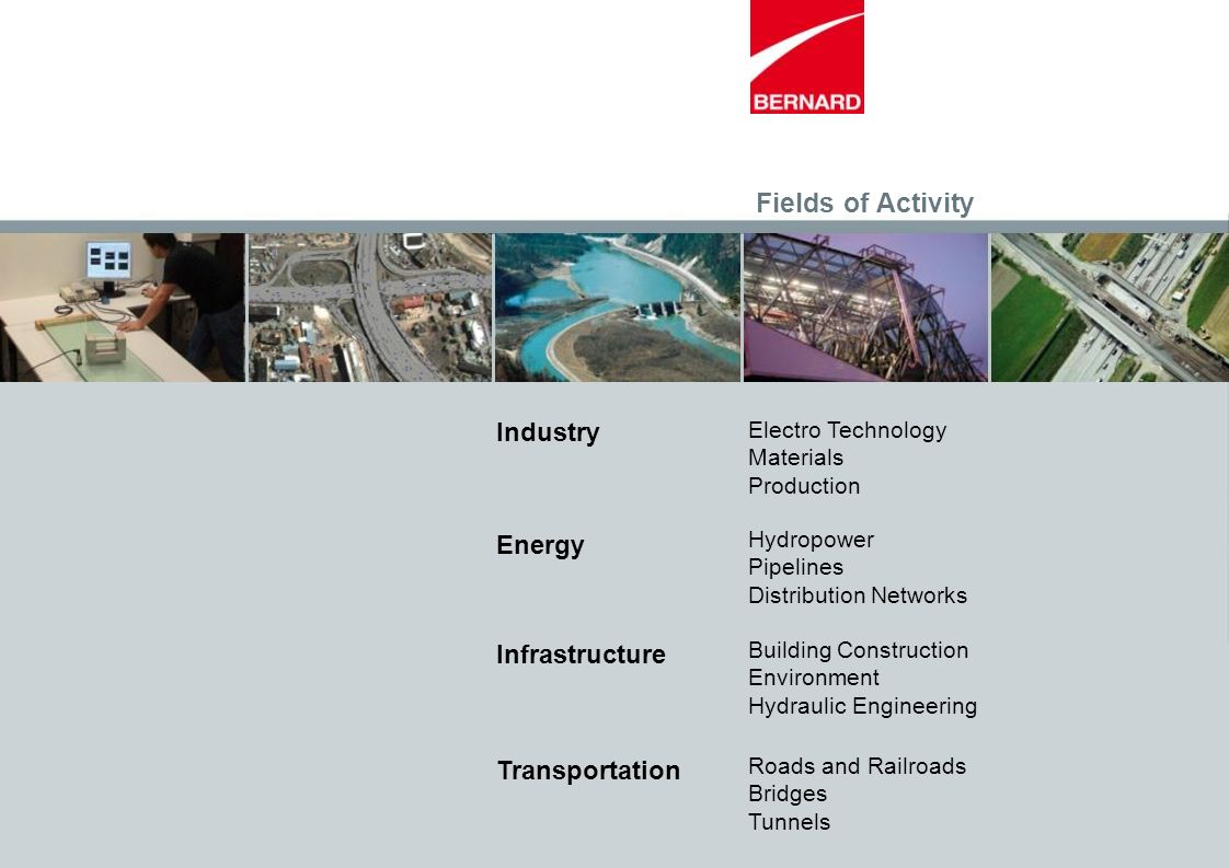 Fields of Activity Industry Energy Infrastructure Transportation