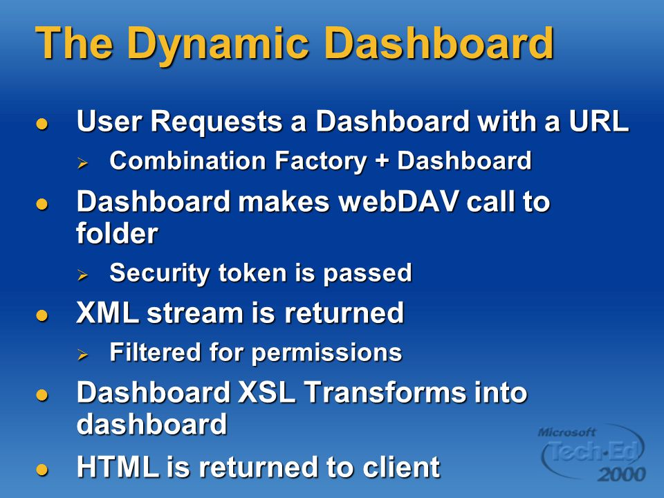 The Dynamic Dashboard User Requests a Dashboard with a URL