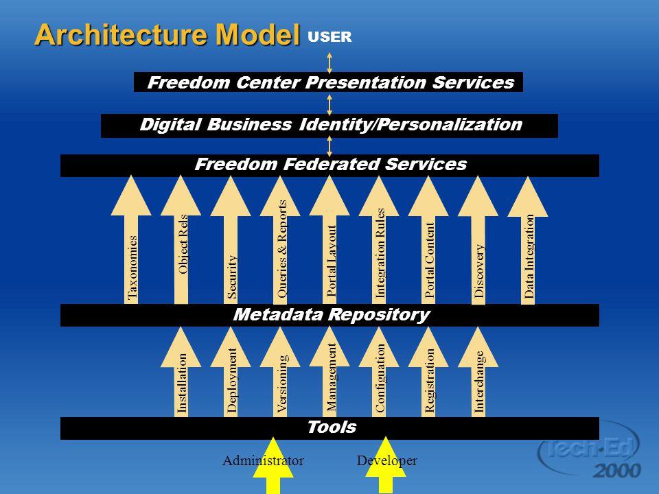 Architecture Model Freedom Center Presentation Services