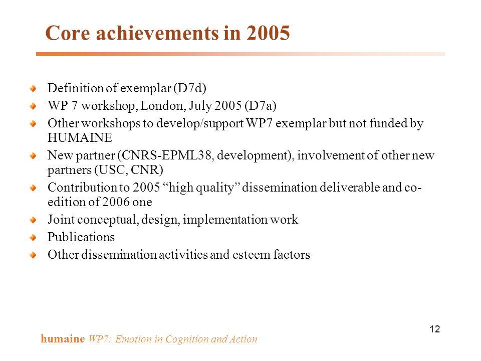 Core achievements in 2005 Definition of exemplar (D7d)