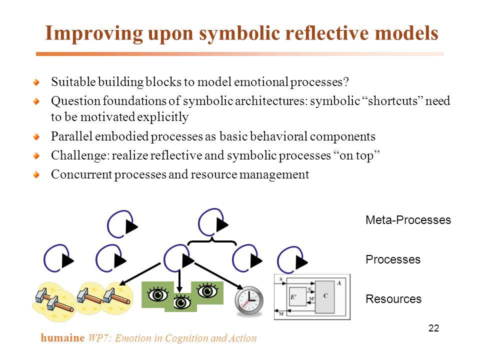 Improving upon symbolic reflective models