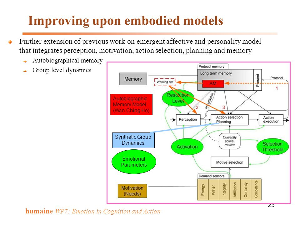 Improving upon embodied models