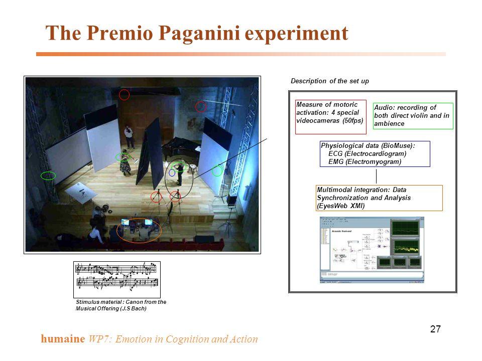 The Premio Paganini experiment