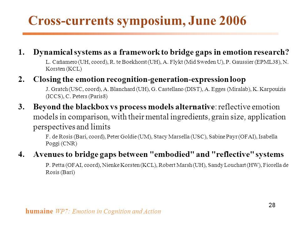 Cross-currents symposium, June 2006