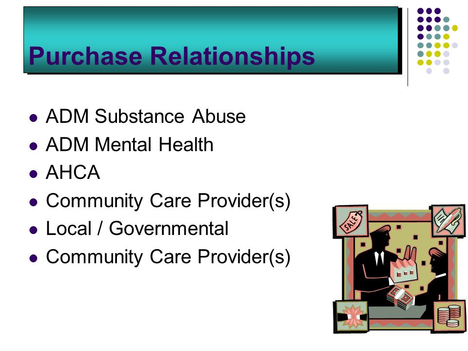 Purchase Relationships