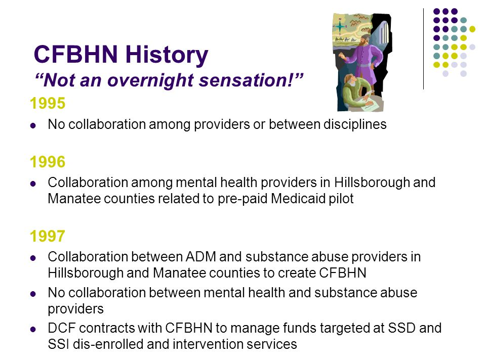 CFBHN History Not an overnight sensation!