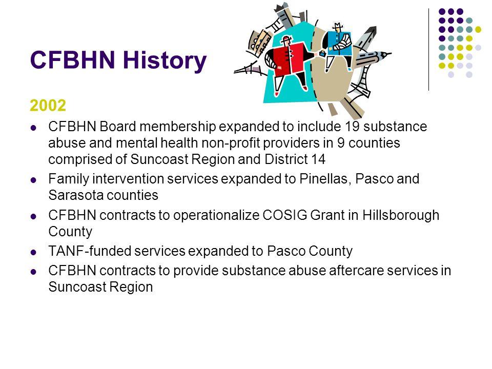 CFBHN History 2002.