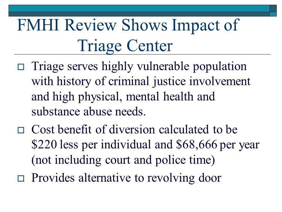 FMHI Review Shows Impact of Triage Center