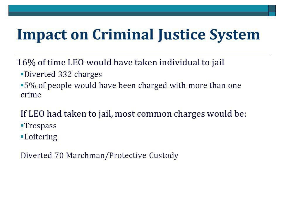 Impact on Criminal Justice System