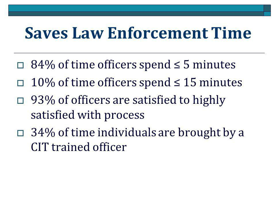 Saves Law Enforcement Time