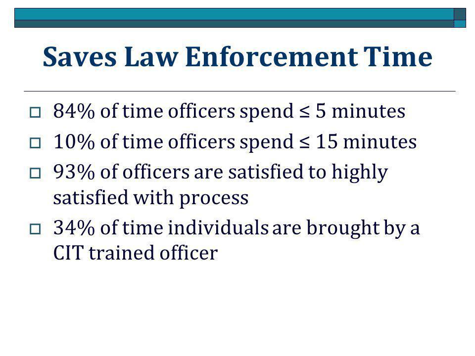 Saves Law Enforcement Time