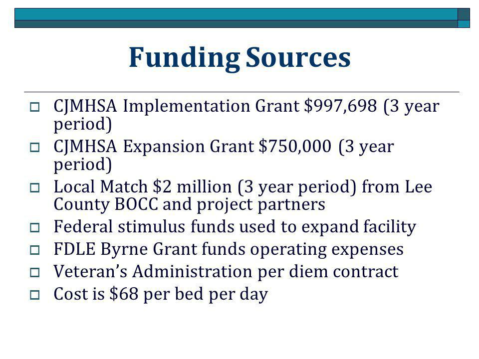 Funding Sources CJMHSA Implementation Grant $997,698 (3 year period)