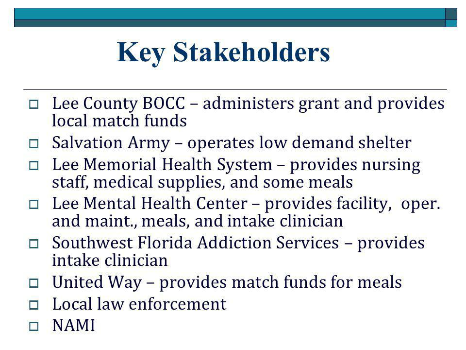 Key Stakeholders Lee County BOCC – administers grant and provides local match funds. Salvation Army – operates low demand shelter.