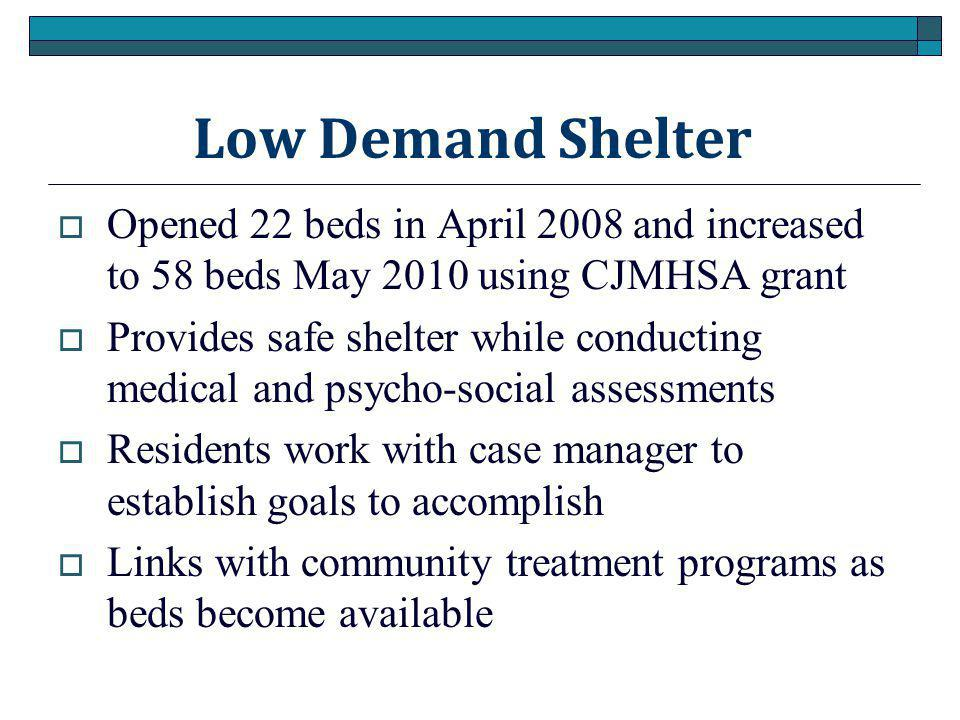 Low Demand Shelter Opened 22 beds in April 2008 and increased to 58 beds May 2010 using CJMHSA grant.