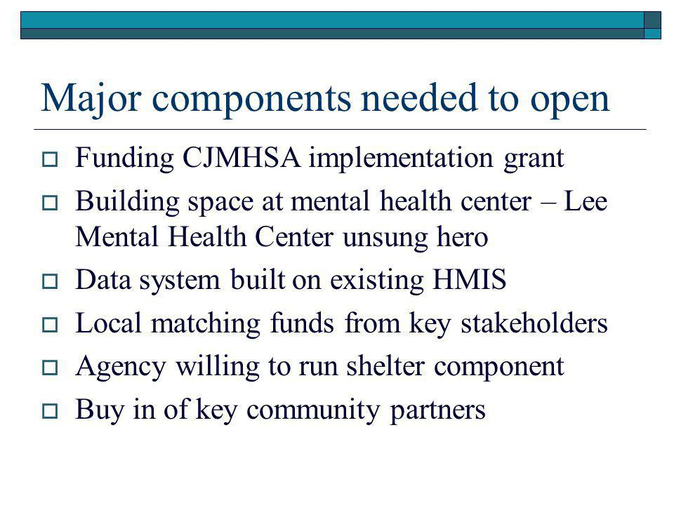 Major components needed to open