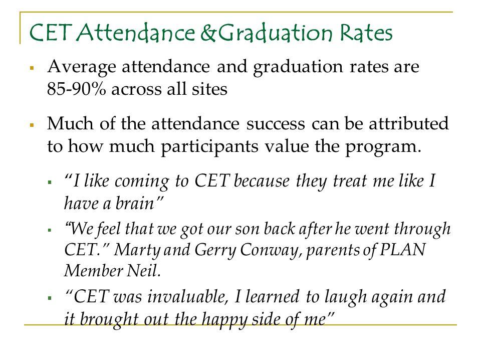CET Attendance &Graduation Rates