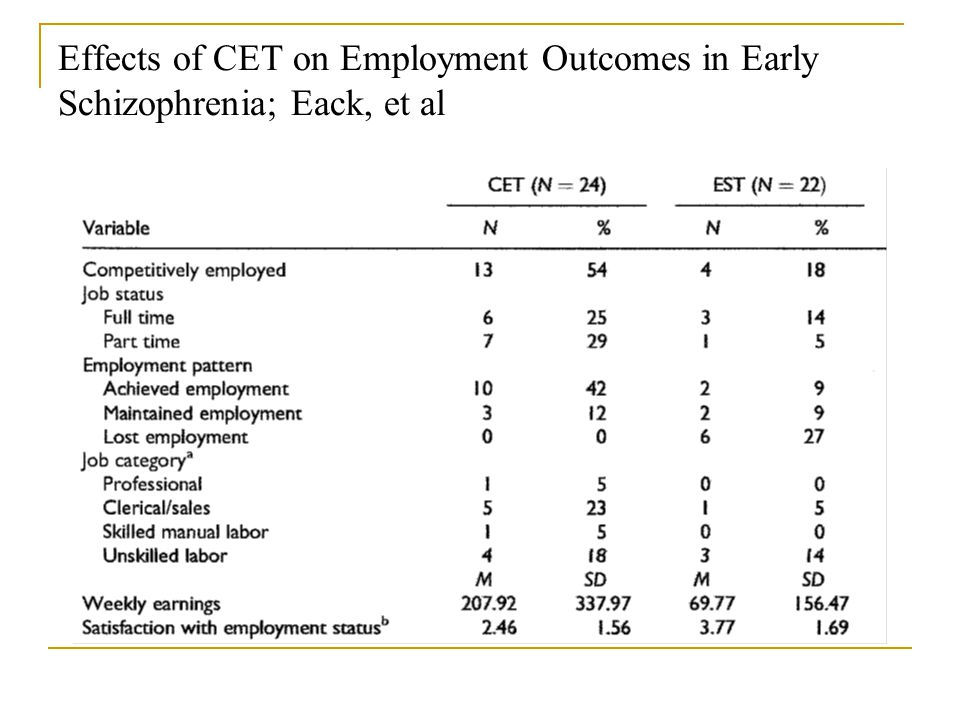Effects of CET on Employment Outcomes in Early Schizophrenia; Eack, et al