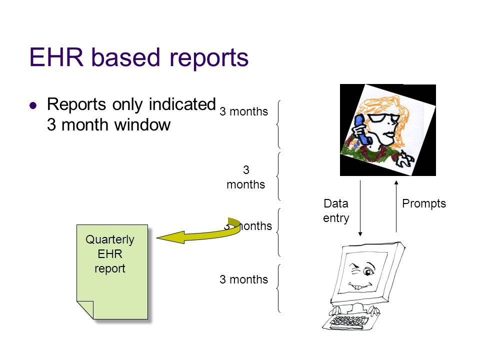 EHR based reports Reports only indicated 3 month window 3 months
