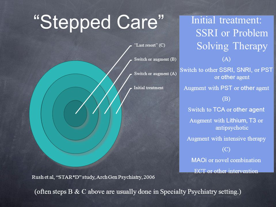 Stepped Care Initial treatment: SSRI or Problem Solving Therapy