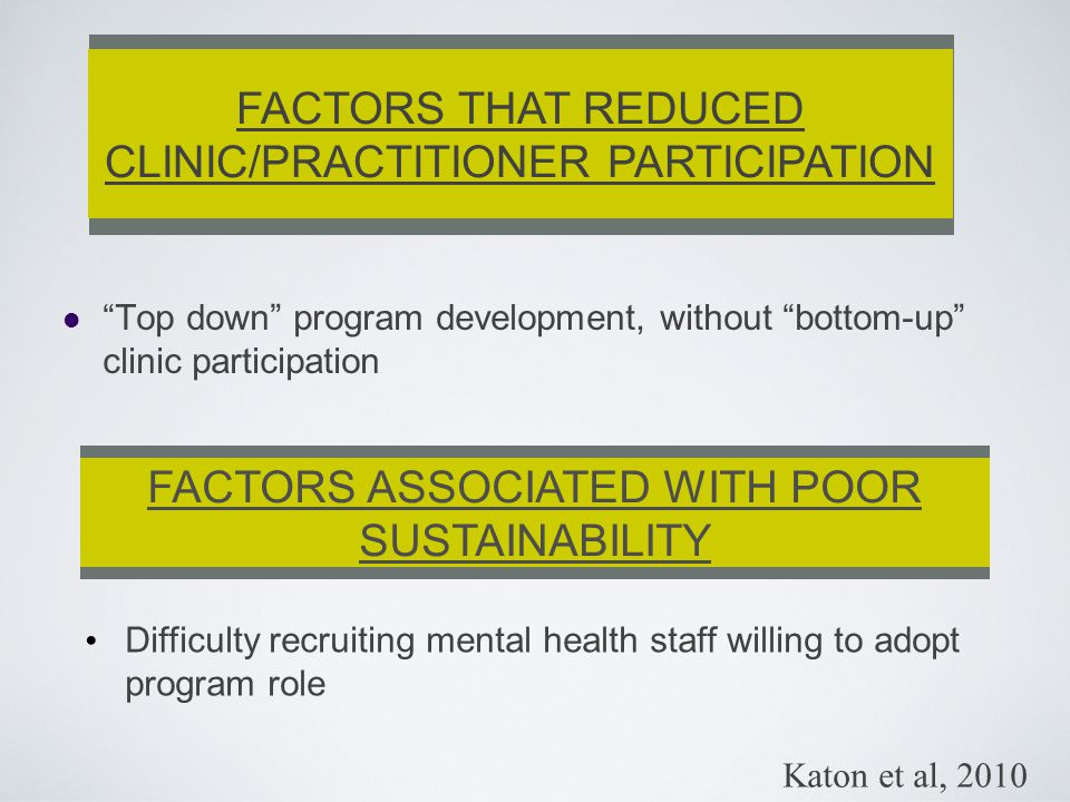 FACTORS THAT REDUCED CLINIC/PRACTITIONER PARTICIPATION