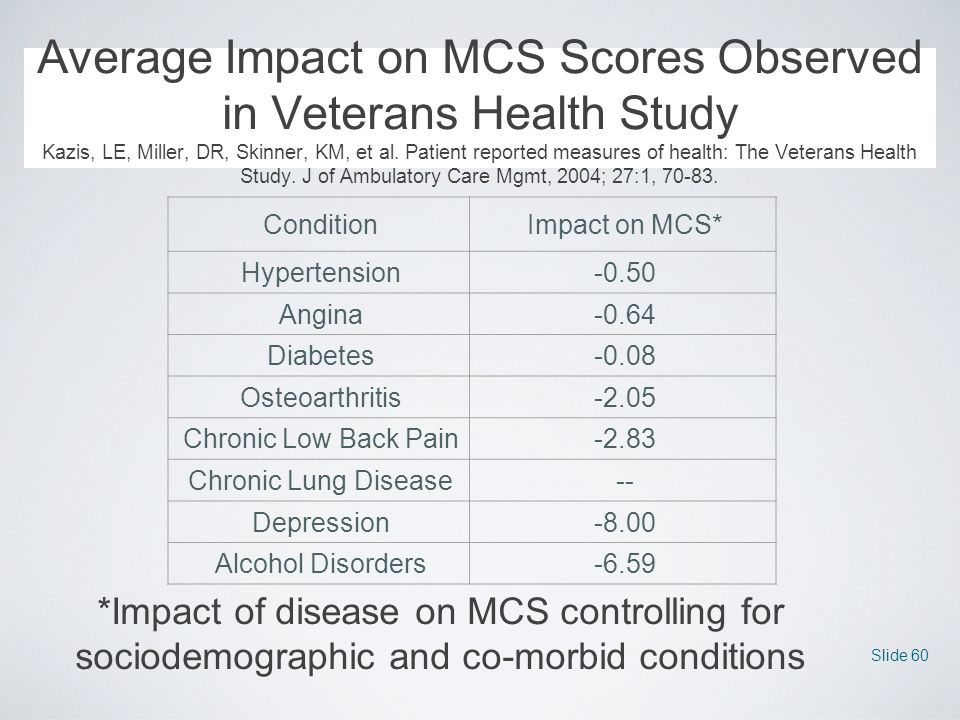 Average Impact on MCS Scores Observed in Veterans Health Study Kazis, LE, Miller, DR, Skinner, KM, et al. Patient reported measures of health: The Veterans Health Study. J of Ambulatory Care Mgmt, 2004; 27:1, 70-83.