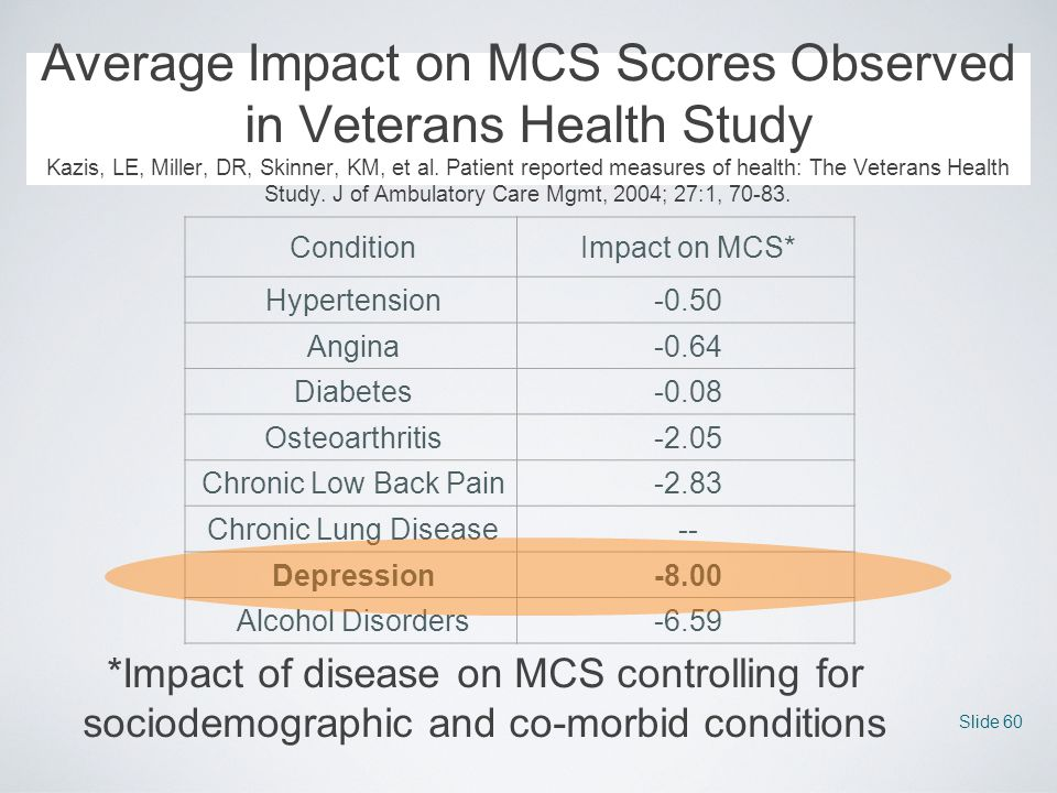 Average Impact on MCS Scores Observed in Veterans Health Study Kazis, LE, Miller, DR, Skinner, KM, et al. Patient reported measures of health: The Veterans Health Study. J of Ambulatory Care Mgmt, 2004; 27:1,