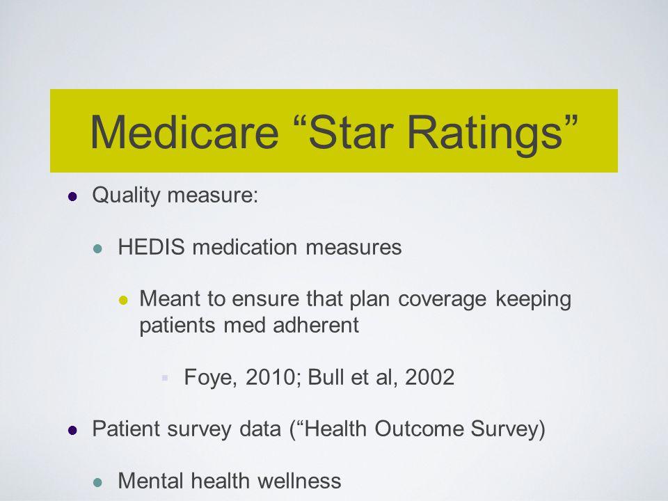 Medicare Star Ratings
