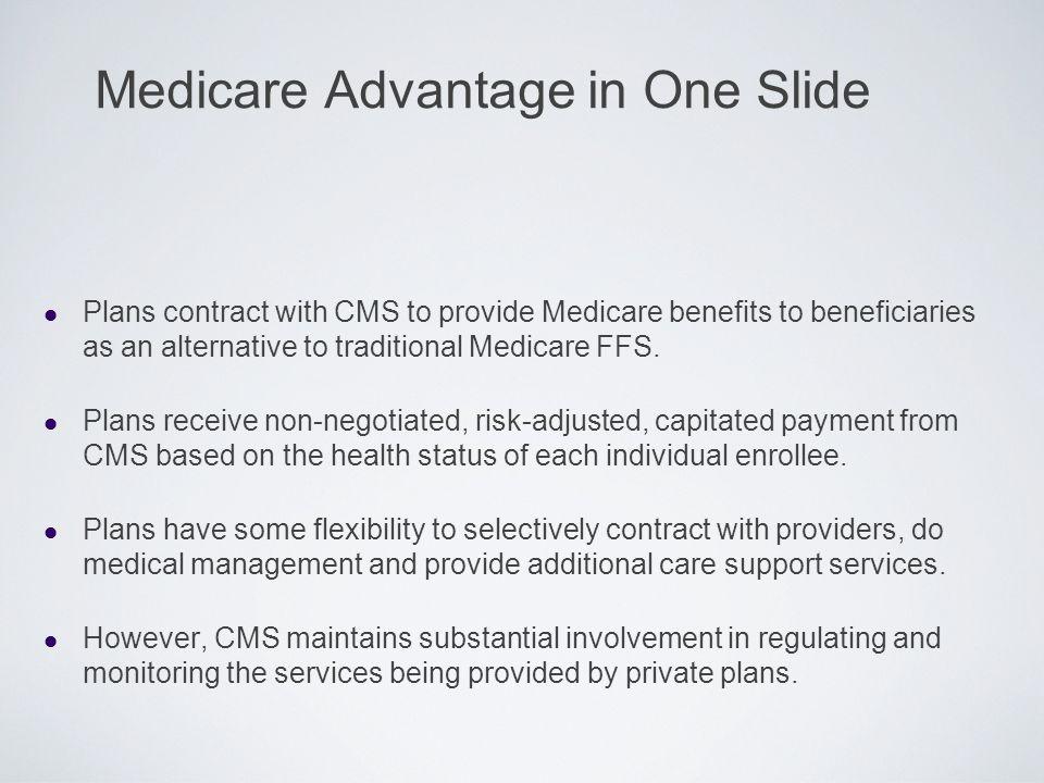 Medicare Advantage in One Slide