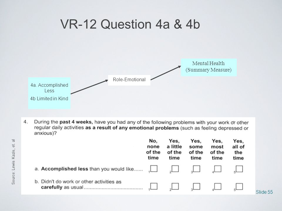 VR-12 Question 4a & 4b Mental Health (Summary Measure) Role-Emotional