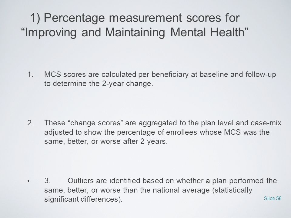 1) Percentage measurement scores for Improving and Maintaining Mental Health