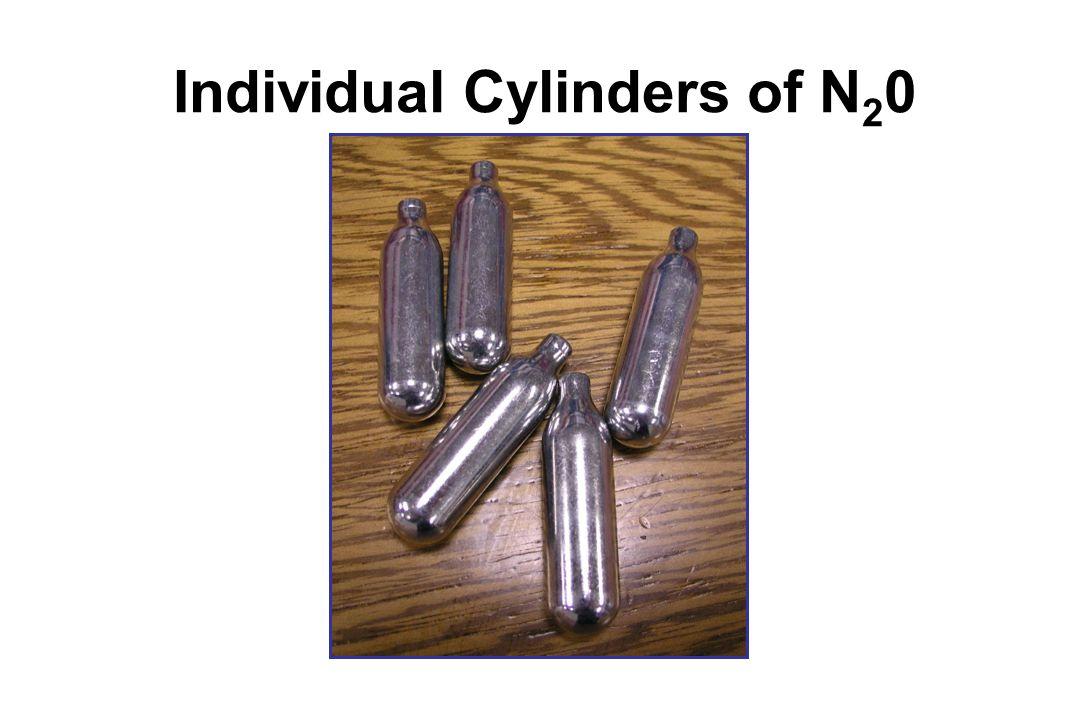 Individual Cylinders of N20