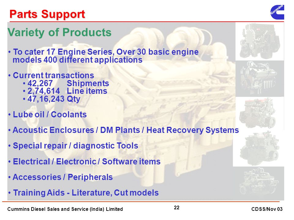 Parts Support Variety of Products