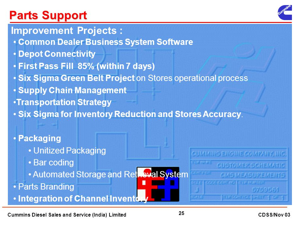 Parts Support Improvement Projects :