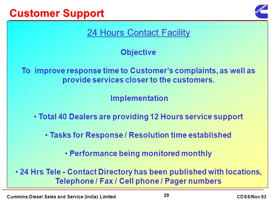 Customer Support 24 Hours Contact Facility Objective