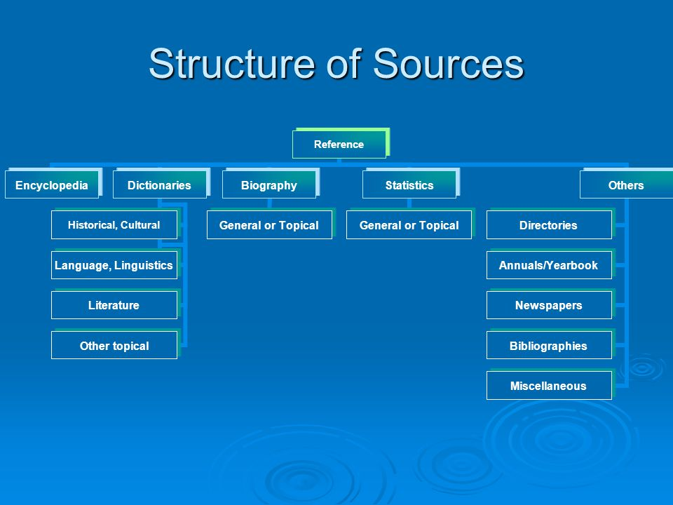 Structure of Sources