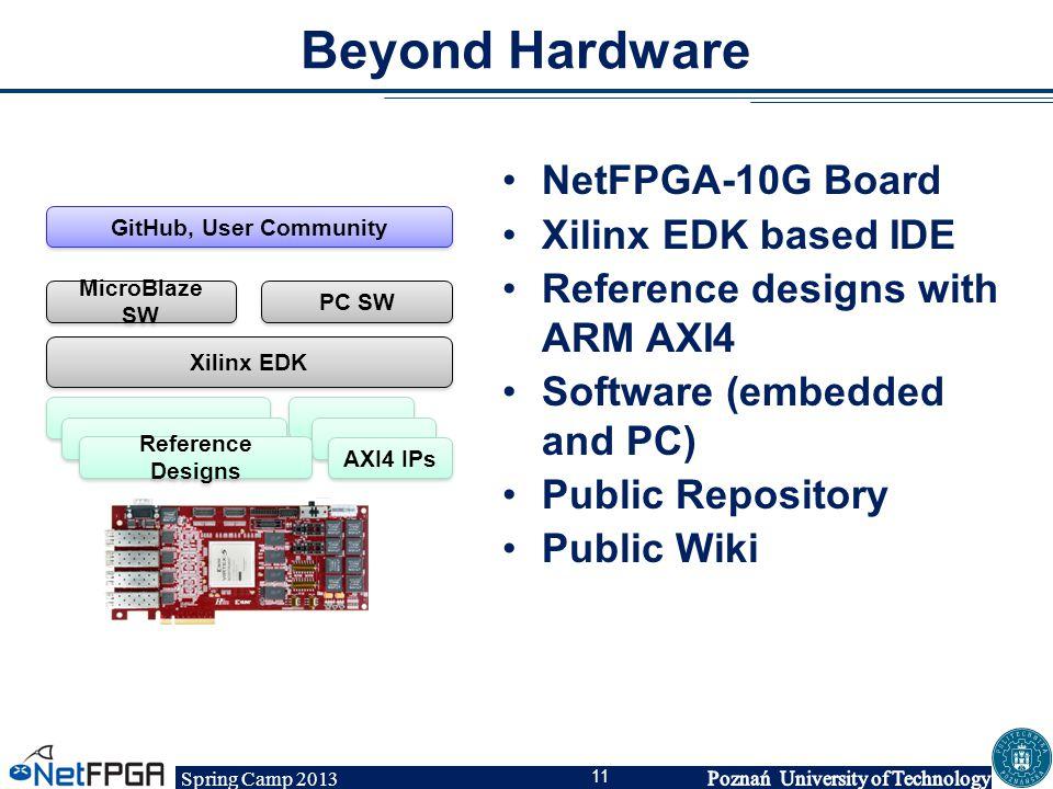 Beyond Hardware NetFPGA-10G Board Xilinx EDK based IDE