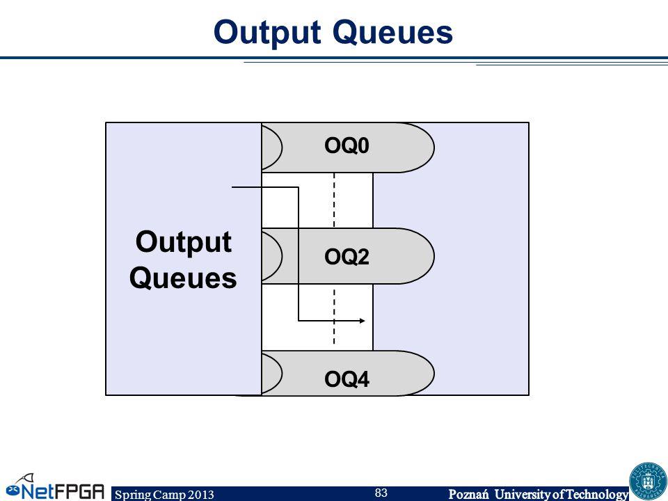 Output Queues Output Queues OQ0 OQ2 Pkt OQ4