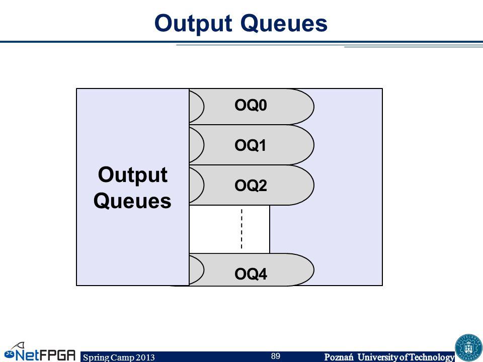 Output Queues Output Queues OQ0 OQ1 OQ2 Pkt OQ4