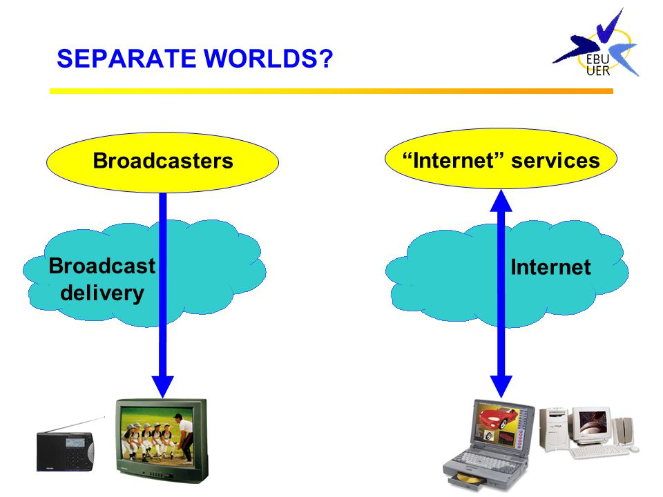 SEPARATE WORLDS Broadcasters Internet services Broadcast Internet