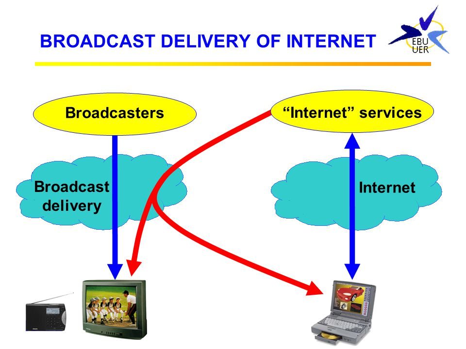 BROADCAST DELIVERY OF INTERNET