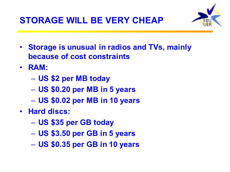 STORAGE WILL BE VERY CHEAP