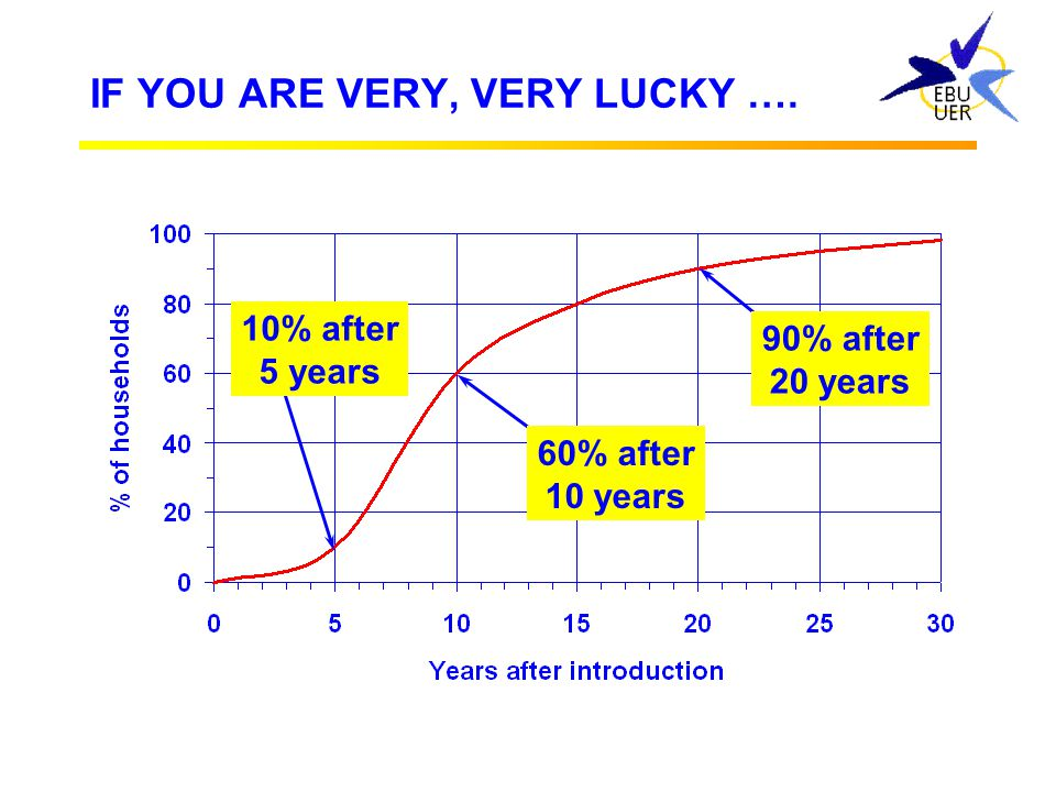 IF YOU ARE VERY, VERY LUCKY ….