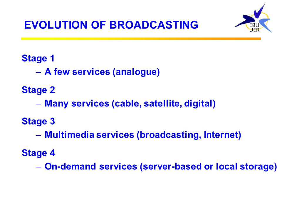 EVOLUTION OF BROADCASTING