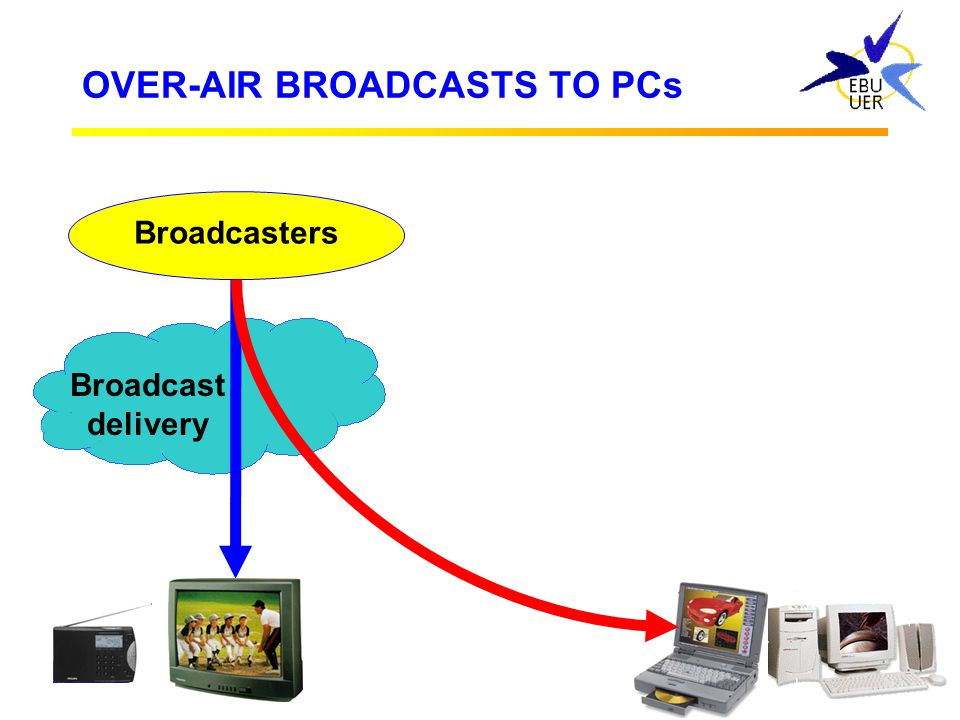 OVER-AIR BROADCASTS TO PCs