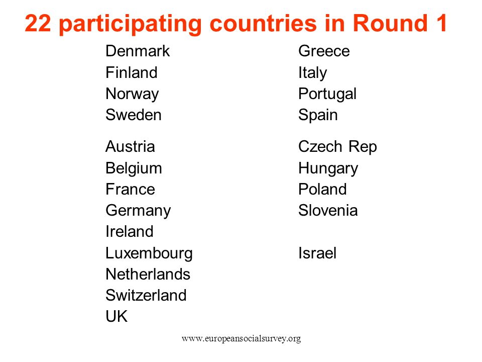 22 participating countries in Round 1