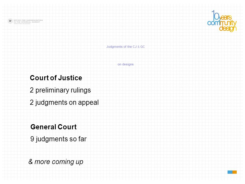 Court of Justice 2 preliminary rulings 2 judgments on appeal