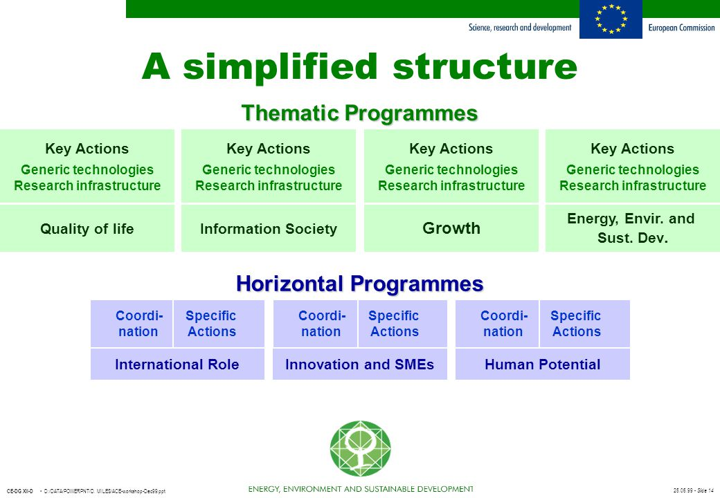 A simplified structure